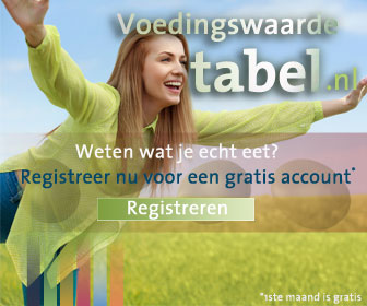 Dieetdagboek account